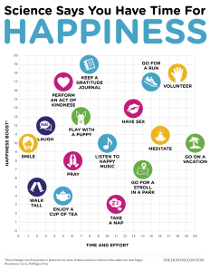 2013_HappinessMatrix