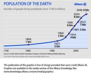 demographic_change_global_population_150dpi_3_57881